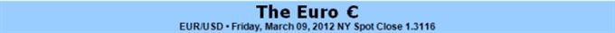 L'euro en danger alors que les marchés voient au-delà de la Grèce la croissance et les perspectives des taux