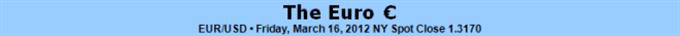 Euro Targets Strength as Euro Zone Calm, S&P 500 Surges, VIX Tumbles