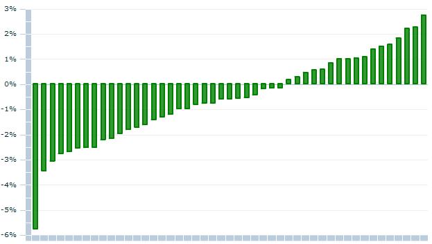 Yen_Crosses-Reversal_Risk_is_High_body_Picture_3.png, Yen Crosses-Reversal Risk is High