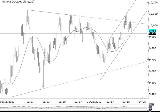 Attendez-vous à ce que la volatilité du yen se poursuive la semaine prochaine