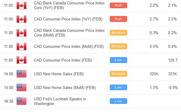 Les marchés devraient rebondir vendredi avant une poursuite de la baisse la semaine prochaine