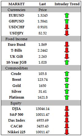 Majors_Trade_in_Narrow_Range_versus_U.S._Dollar_Kiwi_Leads_body_Picture_17.png, Majors Trade in Narrow Range versus U.S. Dollar; Kiwi Leads