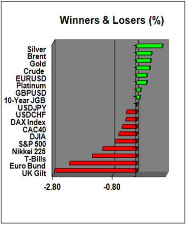 Majors_Trade_in_Narrow_Range_versus_U.S._Dollar_Kiwi_Leads_body_Picture_7.png, Majors Trade in Narrow Range versus U.S. Dollar; Kiwi Leads