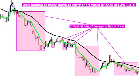 Short_Term_Momentum_Scalping_in_Forex_body_Picture_3.png, Short-Term Momentum Scalping in the Forex Market