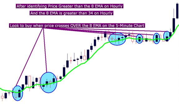 Short_Term_Momentum_Scalping_in_Forex_body_Picture_4.png, Short-Term Momentum Scalping in the Forex Market