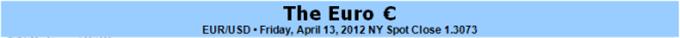 L'euro s'en tient à son range, mais des pertes sont probables suite aux ennuis en Espagne et en Italie
