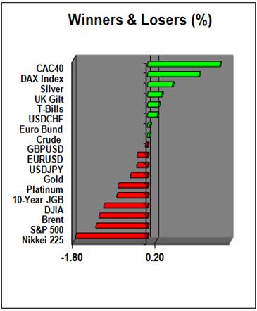 Euro_Dips_Below_1.30_versus_US_Dollar_as_Spanish_Concerns_Grows_body_Picture_8.png, Euro Dips Below $1.30 versus US Dollar as Spanish Concerns Grows