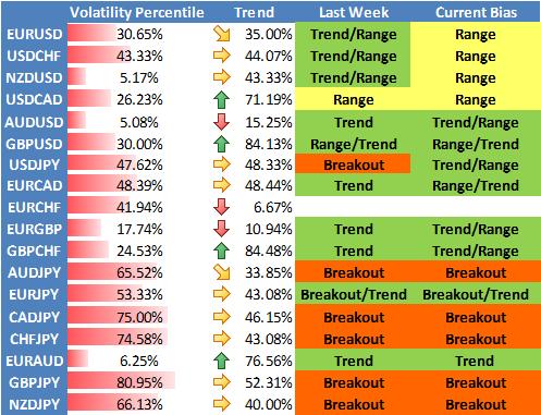 Le dollar américain offre des occasions de trading en range dans la semaine à venir
