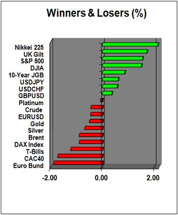 Yen_Weaker_on_Dovish_BoJ_Pound_Stronger_on_Increasingly_Hawkish_BoE_body_Picture_1.png, Yen Weaker on Dovish BoJ, Pound Stronger on Increasingly Hawkish BoE
