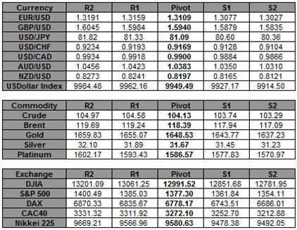 Yen_Weaker_on_Dovish_BoJ_Pound_Stronger_on_Increasingly_Hawkish_BoE_body_Picture_4.png, Yen Weaker on Dovish BoJ, Pound Stronger on Increasingly Hawkish BoE