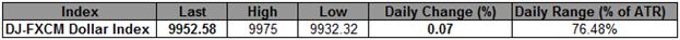 USD-Ausbruch steht unmittelbar bevor - bullische Formation über 9900 im Spiel