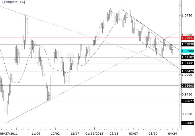 Markets_Held_Hostage_Awaiting_FOMC_body_audusd.png,