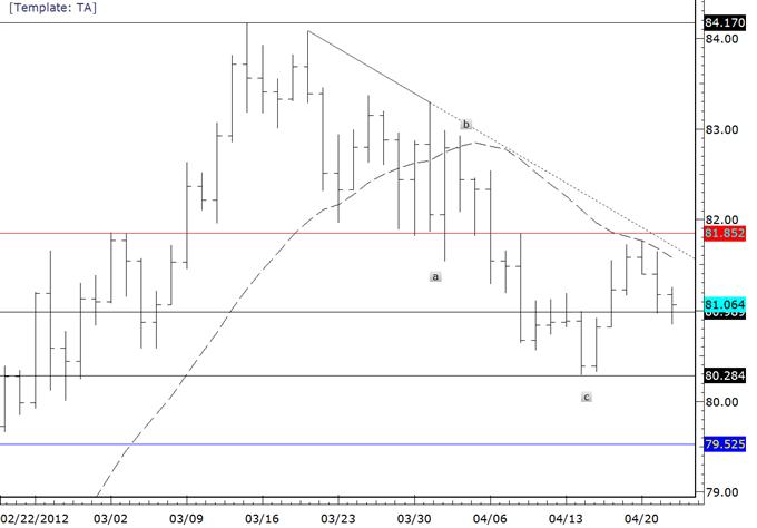 Markets_Held_Hostage_Awaiting_FOMC_body_usdjpy.png,