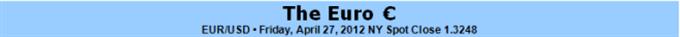 L'euro progresse face au dollar malgré des problèmes très clairs en zone euro ; pourquoi ?