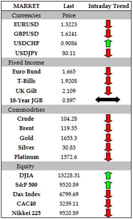 Japanese_Yen_Continues_Post-US_GDP_Climb_Against_US_Dollar_body_Picture_10.png, Japanese Yen Continues Post-US GDP Climb Against US Dollar