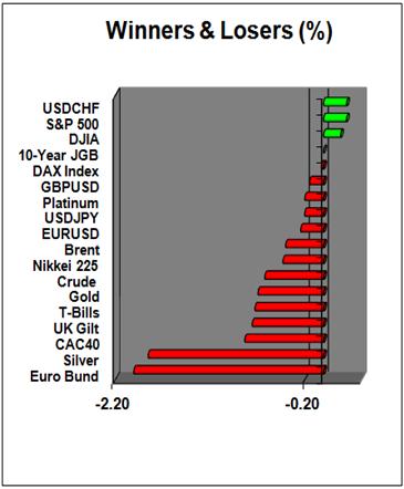 Japanese_Yen_Continues_Post-US_GDP_Climb_Against_US_Dollar_body_Picture_4.png, Japanese Yen Continues Post-US GDP Climb Against US Dollar