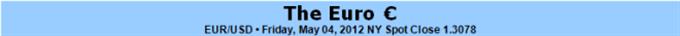 Euro bereit für Ausbruch, wenn Wahlen Euro-Ausstiegsbefürchtungen entzünden