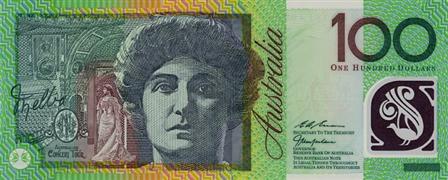 Trading 'The Aussie' - AUDUSD