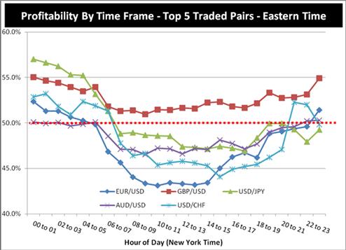 Trader_l_euro___l_EURUSD___fr_body_Chart_3.png, Trader l'euro : l'EURUSD