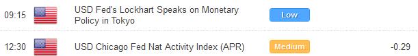 Les actifs corrélés au risque attendent désespérement un répit à court terme