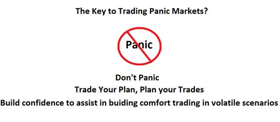How to Trade Panic