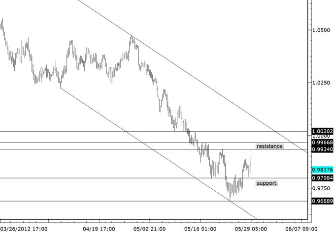 Les niveaux de trading des paires AUD et NZD et l'écart de rendement de l'USDJPY à des niveaux records