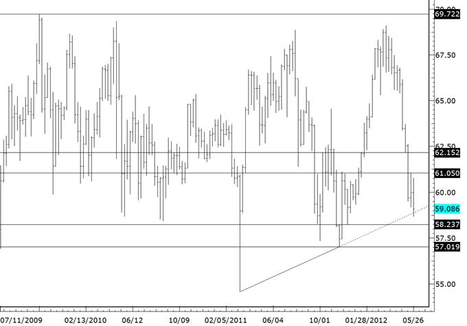 Les cross du yen plongent alors que l'EURJPY s'échange à un plus bas de 12 ans