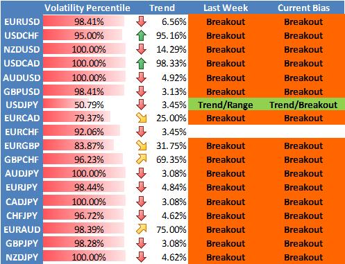 US-Dollar visiert trotz Pullback wegen starker FX-Volatilität ein neues Hoch an