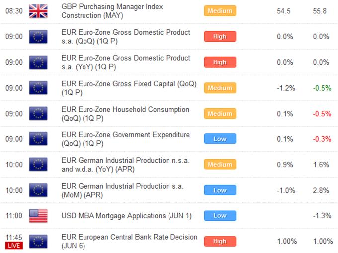 "Eurozone Needs Healthy ""Proponomics"" Application to Survive Crisis"