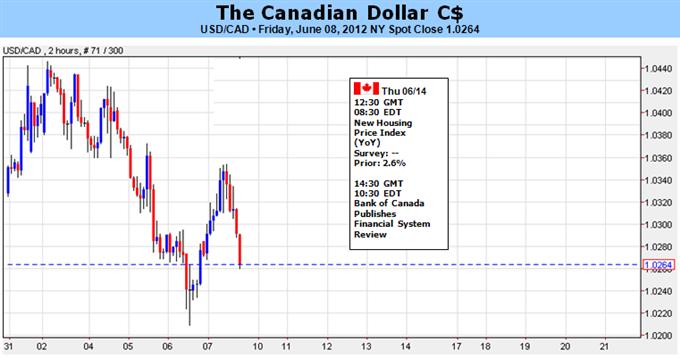 Le dollar canadien devrait se consolider au-dessus de 1.02 du fait du ton plus favorable au statu quo de la BoC