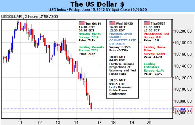 Dollar US et Grêce:  Les traders préparés au pire, la Fed