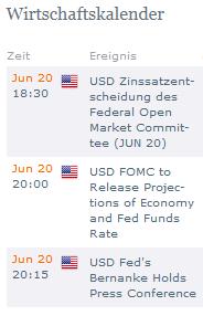 Gold - US-Notenbank Zinssatzentscheidung um 18:30