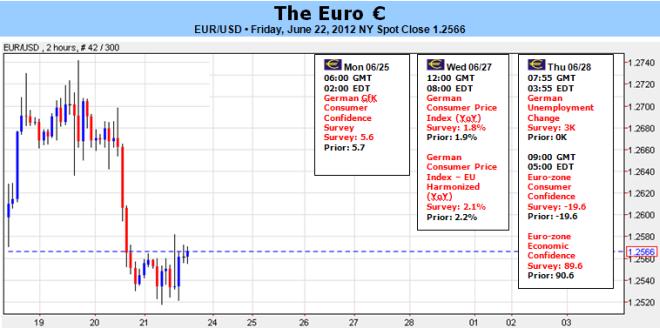 L'euro a un sentiment de déjà vu, le sommet de la Troïka pourrait décider la direction