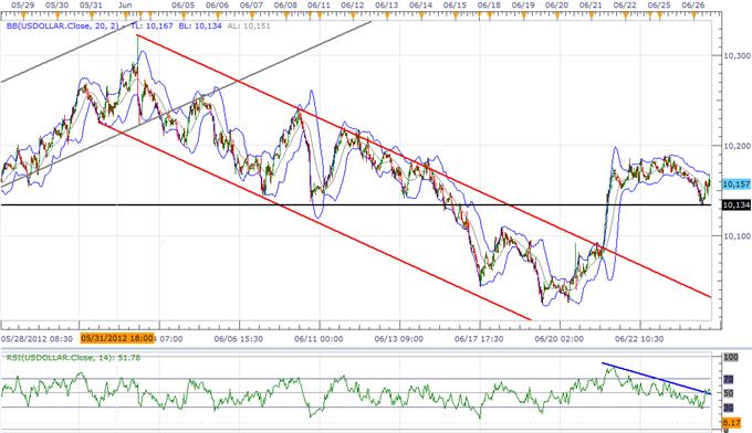 L'USD dessine une tendance haussière avant le sommet de l'UE, le retournement du JPY en attente