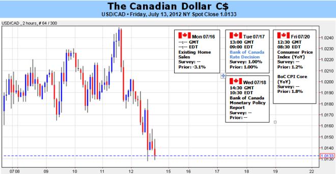 Les perspectives du dollar canadien dépendent de la décision à propos des taux et du rapport de politique de la BoC