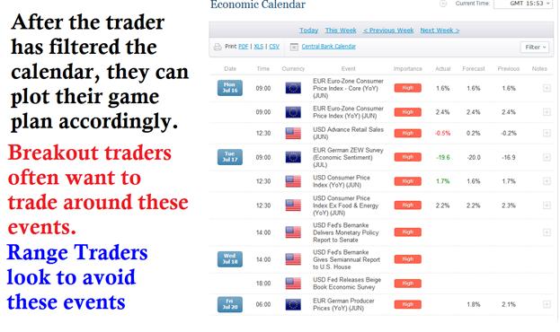 Fundamental analysis forex trading open