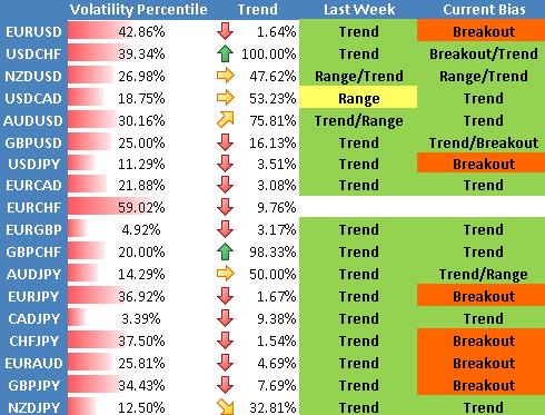 Les dégringolades de l'euro produisent une volatilité et des opportunités de trading