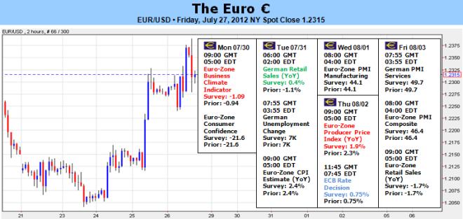 New_document_1_body_Picture_5.png, ارتفاع اليورو بعد أن ولّدت تعليقات البنك المركزي الأوروبي موجة من الذعر- هل سيواصل تقدّمه؟