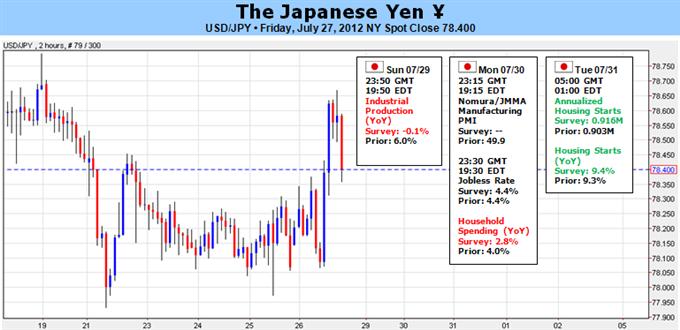 New_document_3_body_Pictur.png, من المرجّح أن يتبلور انعكاس الين الياباني وسط بروز تحوّل على آفاق السياسة