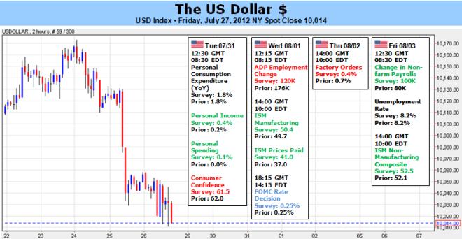 New_document_4_body_Pictur.png, الدولار الأميركي يستعدّ لإختبار تحرّكات حادّة وسط تنامي آمال الحوافز قبيل صدور قراري فائدة البنك المركزي الأوروبي وبنك الاحتياطي الفدرالي