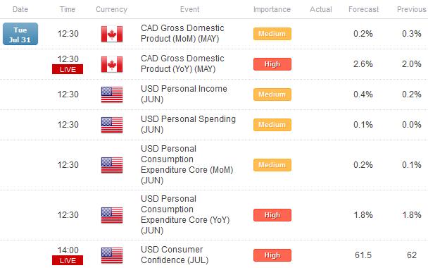 L'aussie en tête, l'euro et le dollar américain se consolidant avant les réunions cruciales de politique monétaire