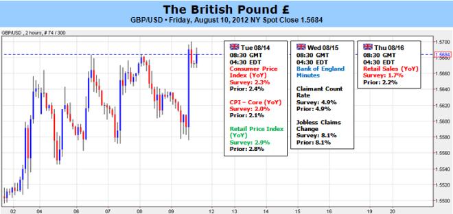 La livre sterling va ignorer le compte-rendu de la BoE et se concentrer sur les tendances pour l'appétit du risque