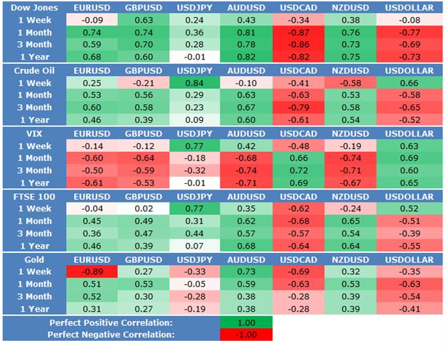 Die Volatilität im Aussie Dollar und das Sentiment schreien förmlich nach einem Top - und jetzt?
