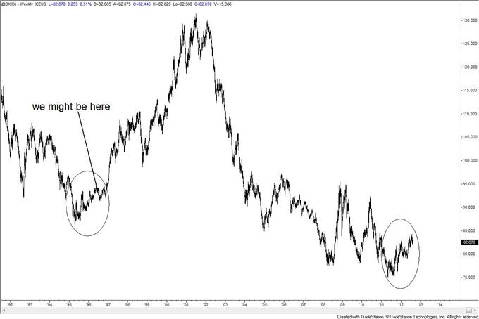 Le dollar australien mène les actifs à risque plus bas... Cela vous est familier ?