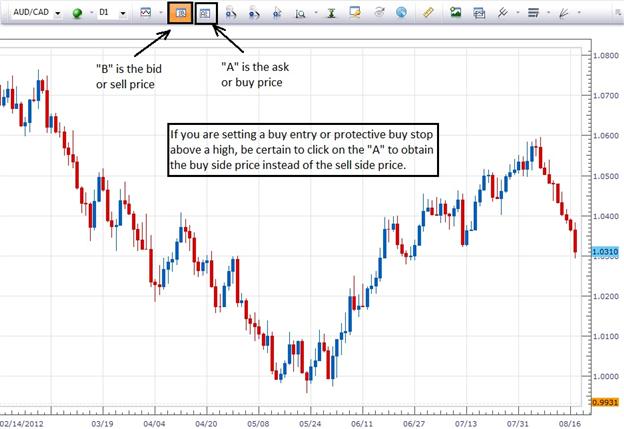 Den Verkaufs- oder Kaufpreis mit Marketscope bestimmen