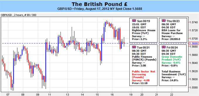 Le PIB du deuxième trimestre mettra en lumière la fragilité de l'économie britannique, la GBP affaiblie