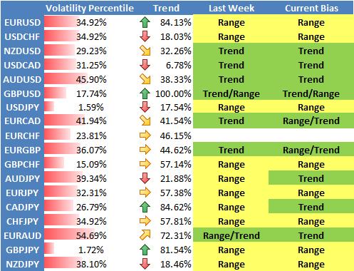 Le Dollar US est à une jonction critique - Comment est-ce que nous tradons la semaine à venir?