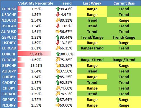 US-Dollar Ausblick hängt von der kritischen kommenden Woche ab