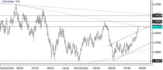 La paire GBPUSD atteint le plus haut d'octobre 2011