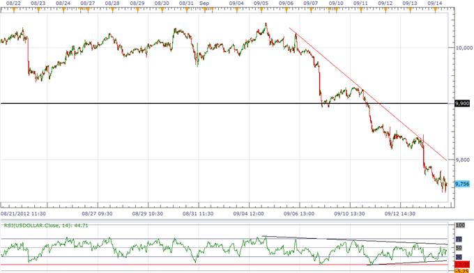 L'USD à consolider avec la Fed, JPY en danger sur la politique de la BoJ